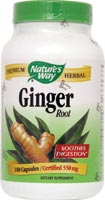 Ginger for migraine nausea